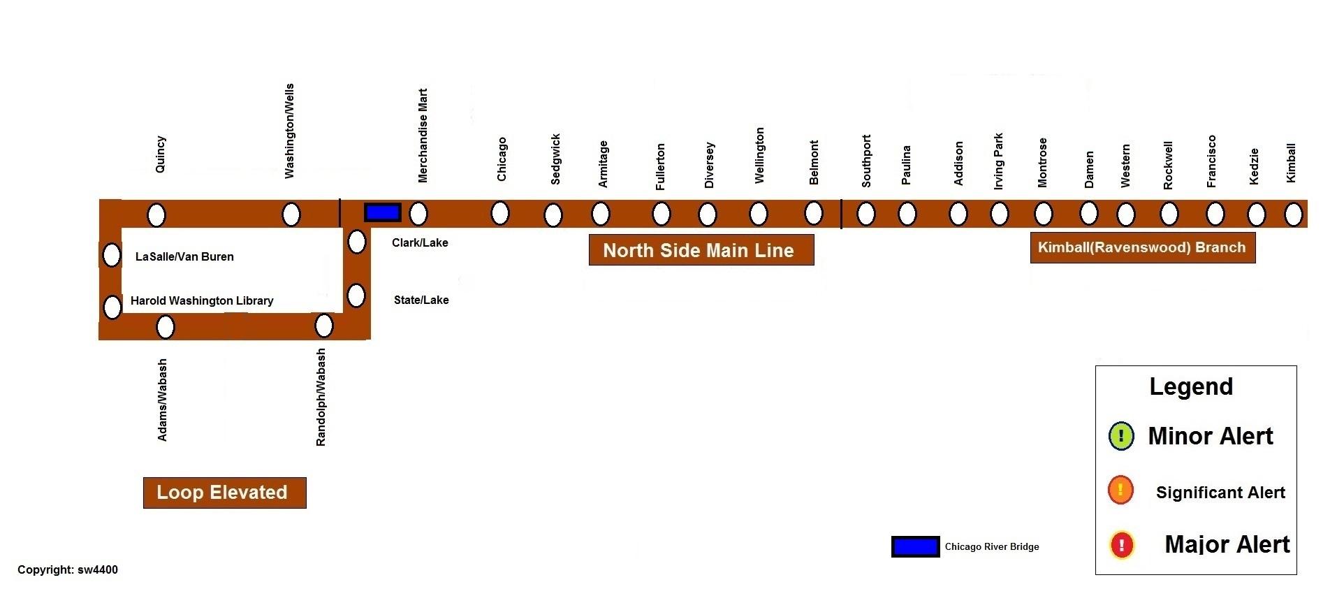 CTA Rail Service Alerts  CTA Rail  Chicago Transit Forum