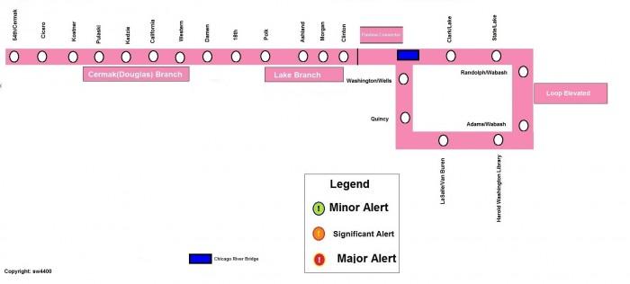 CTA Pink Line Map.jpg
