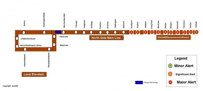 Rail Alert Brown Line June 11, 2017(2).jpg